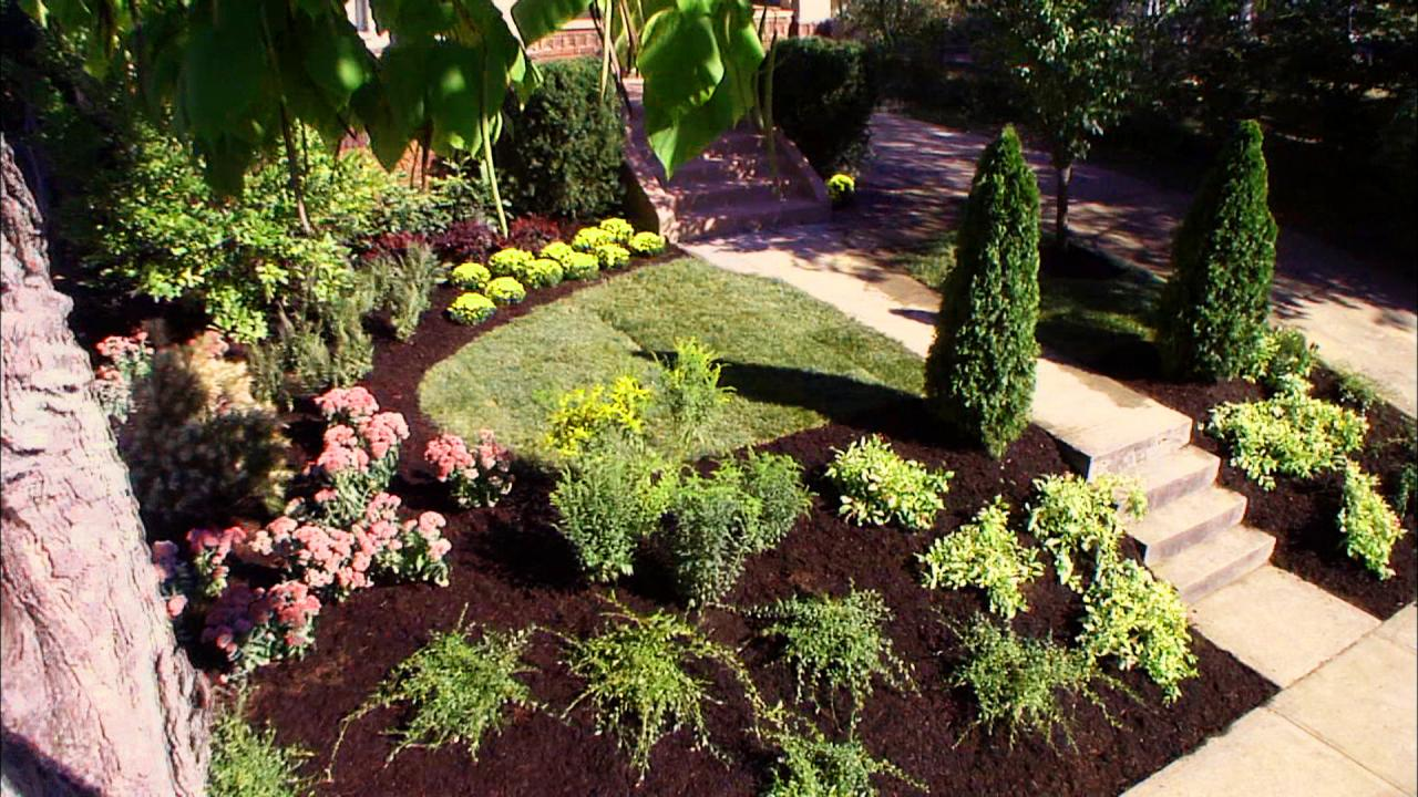 Front yard landscaping ideas diy landscaping landscape for Back garden designs australia