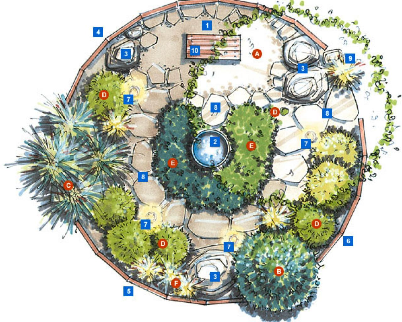 Pacific northwest garden plan hgtv for Garden landscape plan