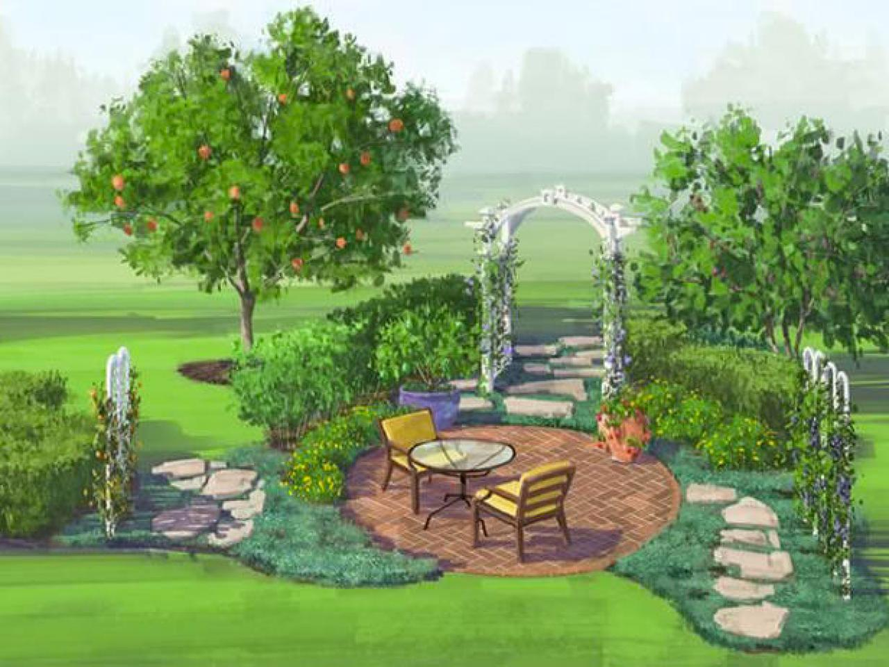 How to plan a fruit garden in florida hgtv for Backyard landscape design plans