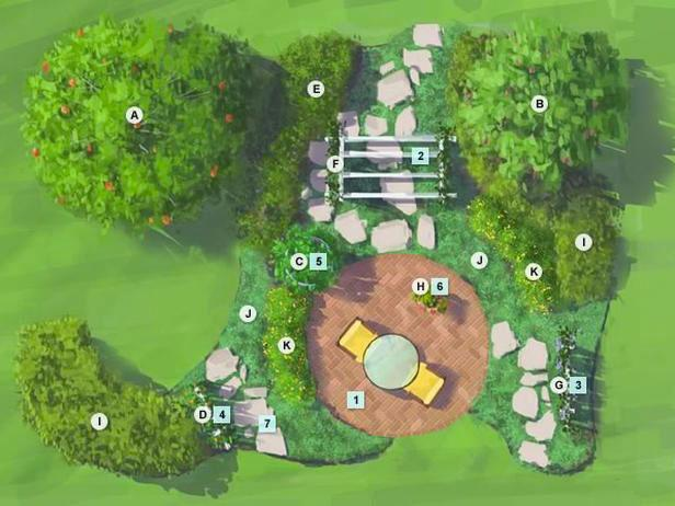 Fruit Garden Plan for Florida