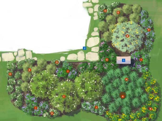 Pacific Northwest Sensory Garden Overview