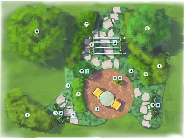 Southwest Fruit Garden Overview