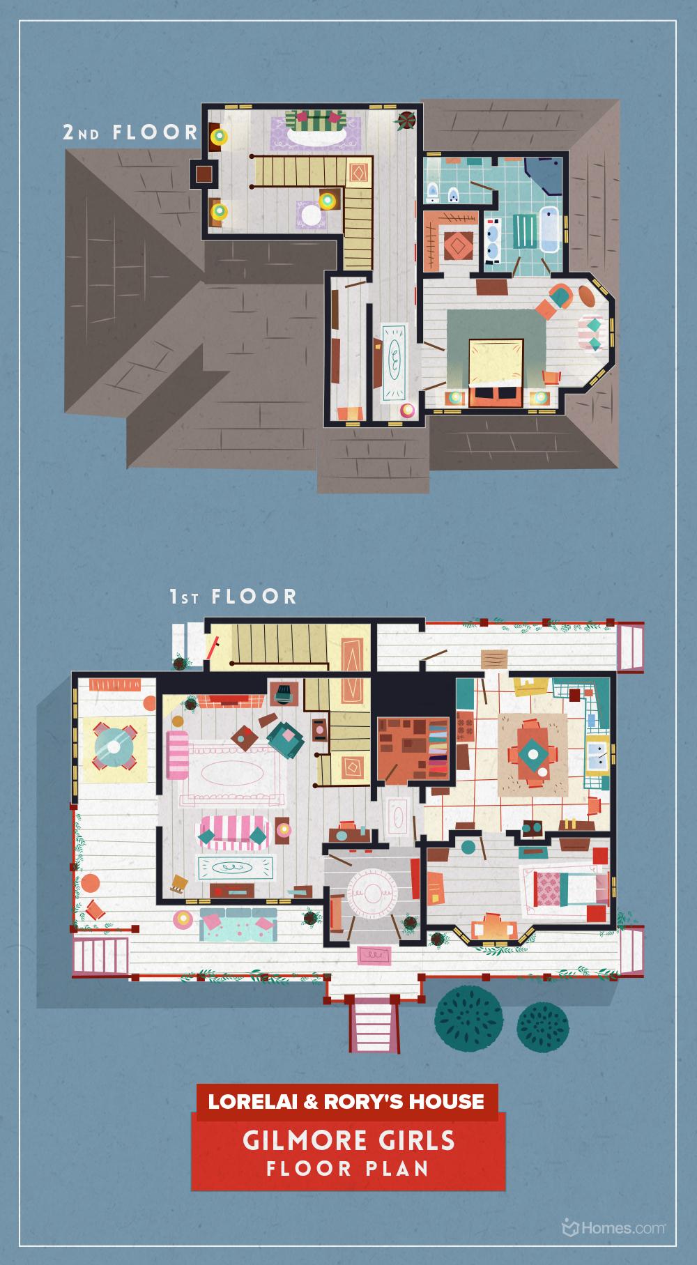 See The Floor Plans For 8 Cult Tv Hits Hgtv S Decorating Design Blog Hgtv
